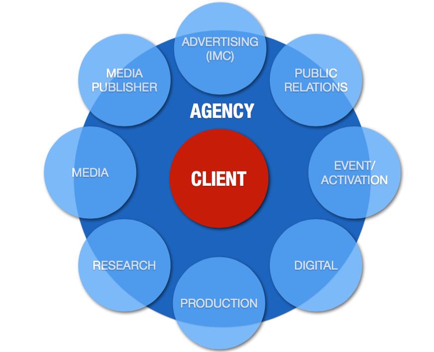 Agency4