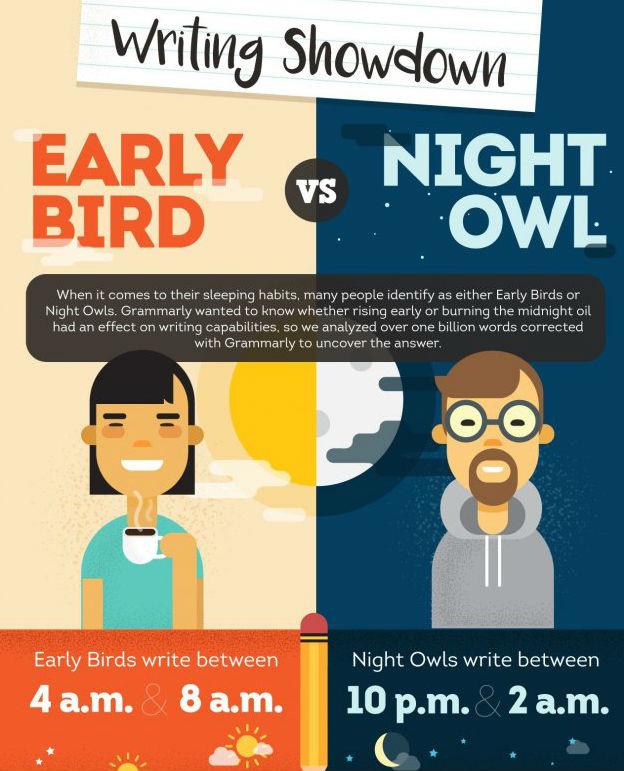 Earlybird Nightowl 3