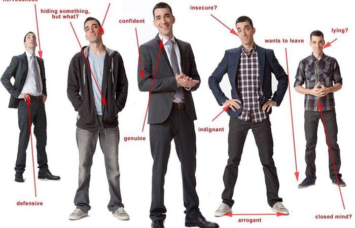 Ý nghĩa của Body language