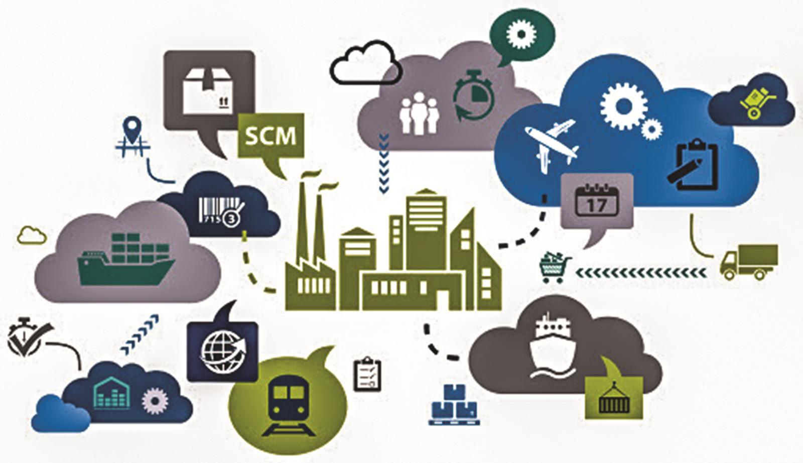 Định nghĩa về cung ứng trong doanh nghiệp