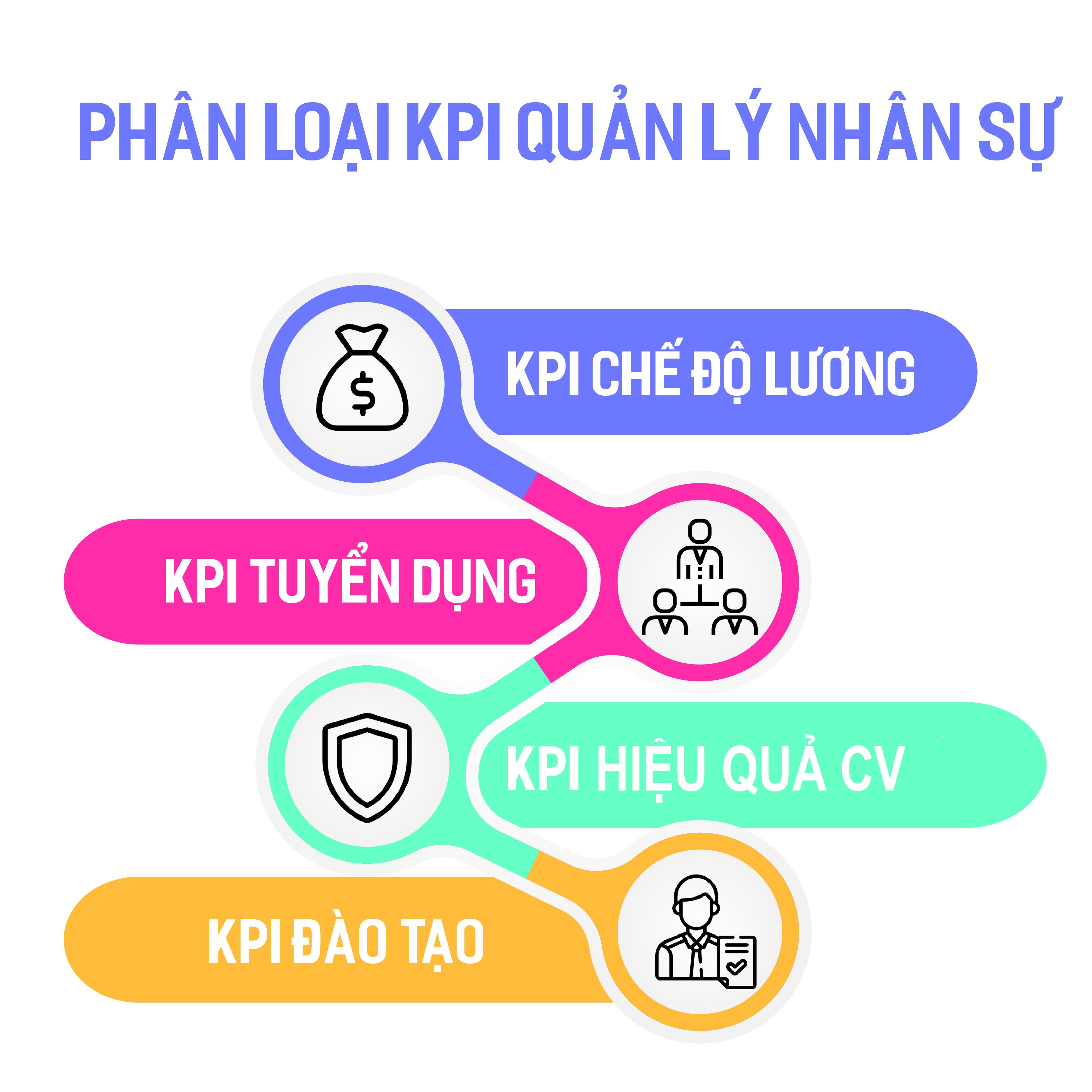 cong-viec-cua-nguoi-quan-ly-nhan-su